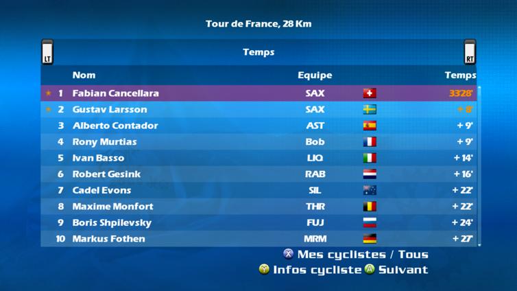 Le Tour de France 2009 Screenshot 4
